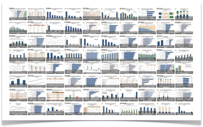 NS-Chart-Grid