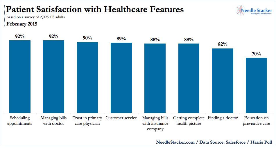 NS-Salesforce-Patient-Satisfaction-Healthcare-Features-Feb2015