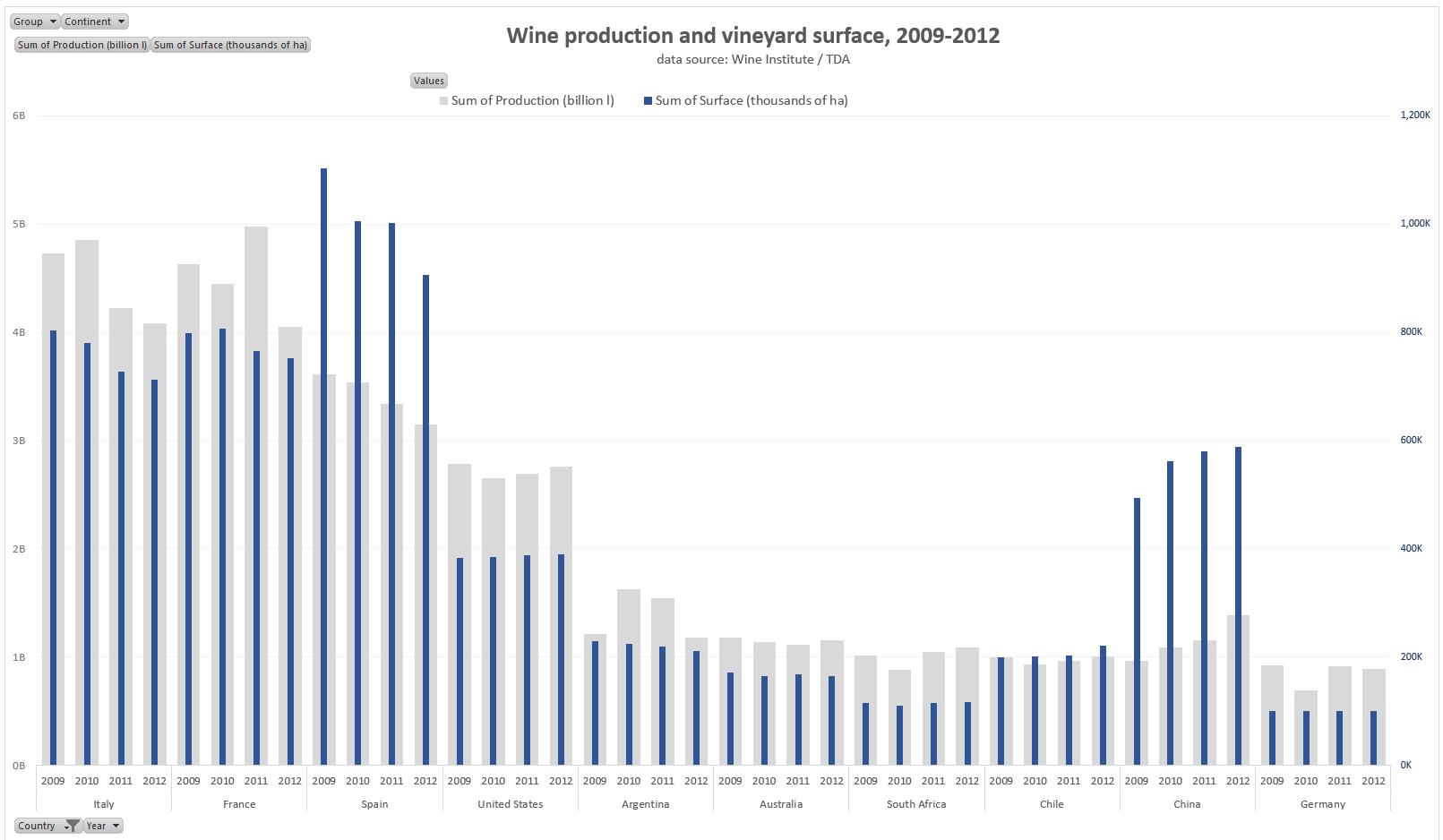 wine-data-excel