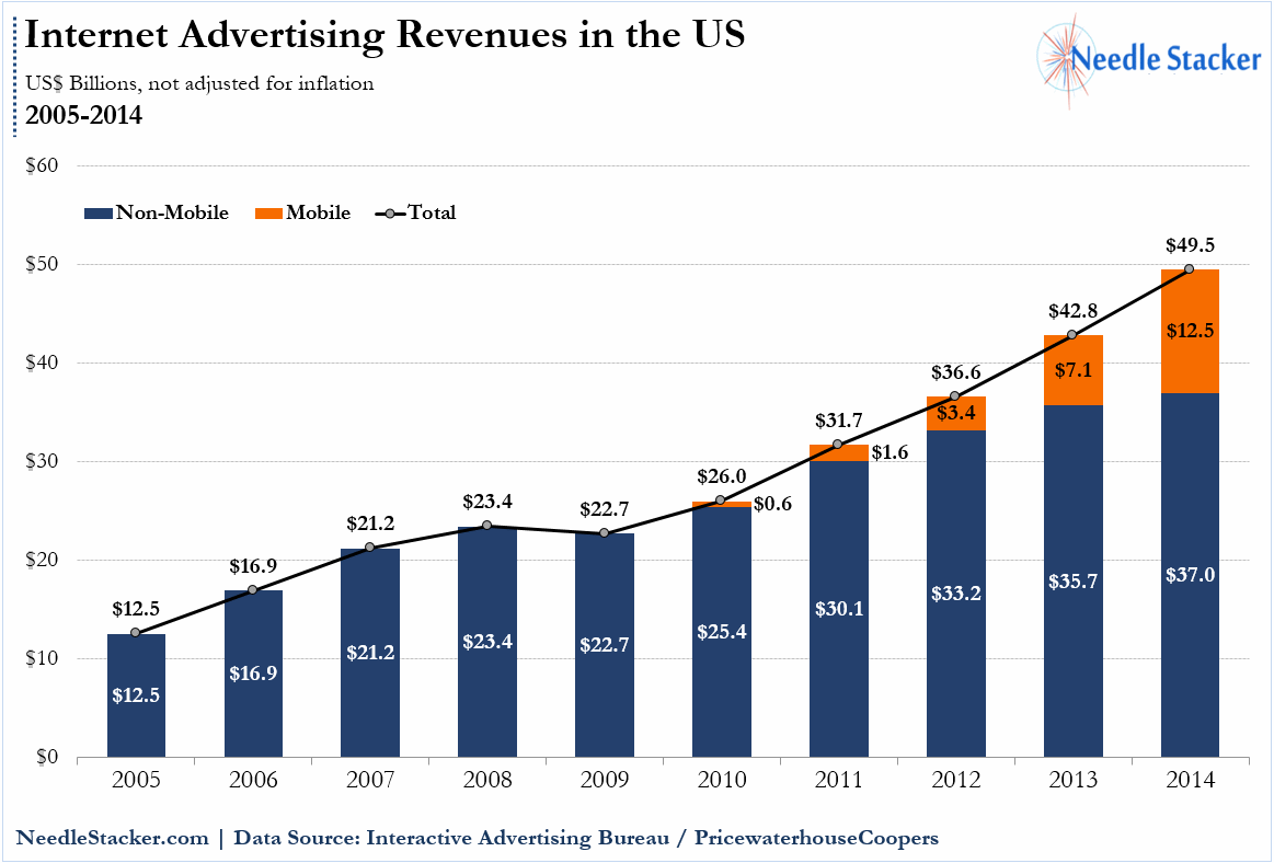 ad-revenue-full
