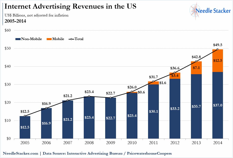 ad-revenue-full