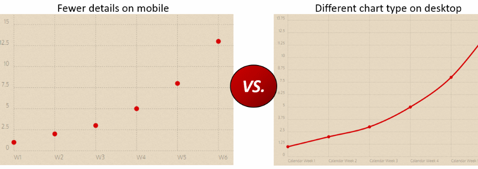 Solutions for Responsive Charts & Data Tables