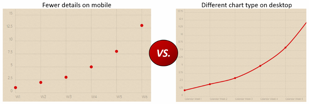 responsive or adaptable?